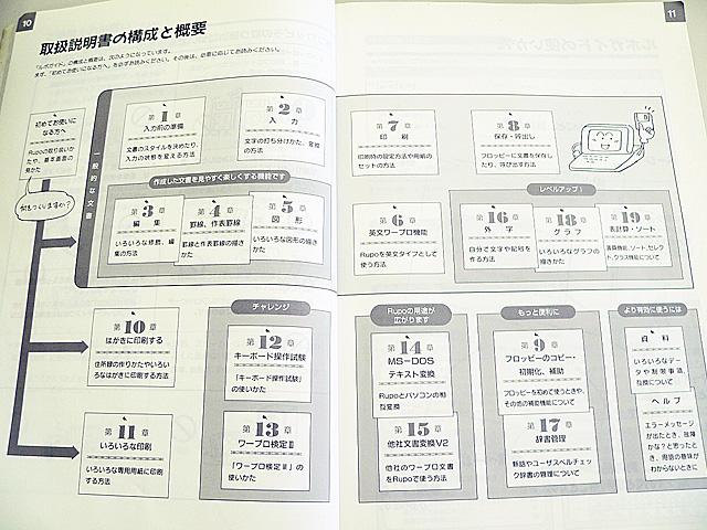 ワープロ周辺販売 JW-F550 説明書 ルポガイド TOSHIBA