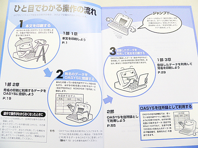 ワープロ周辺販売 LX-B10 説明書 簡単はがき作成 富士通