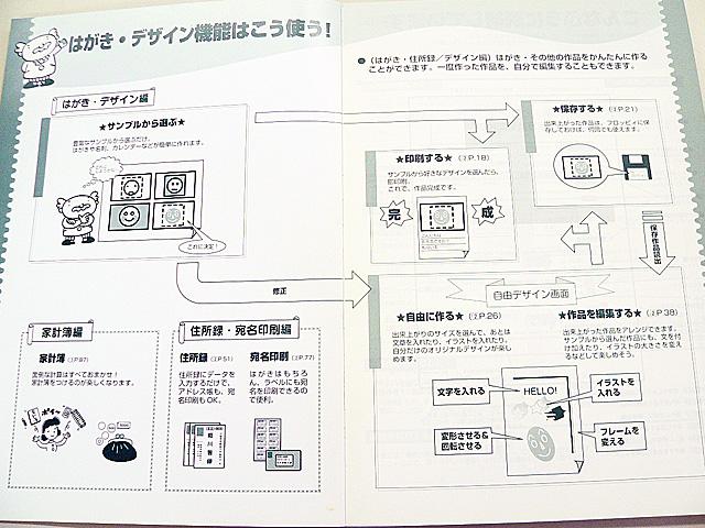 ワープロ周辺販売 LX-C500/C550 説明書 操作マニュアル2 富士通
