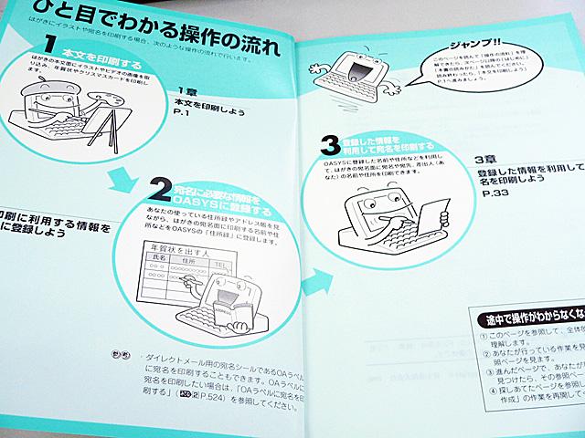 ワープロ周辺販売 LX-4300 説明書 簡単はがき作成 富士通
