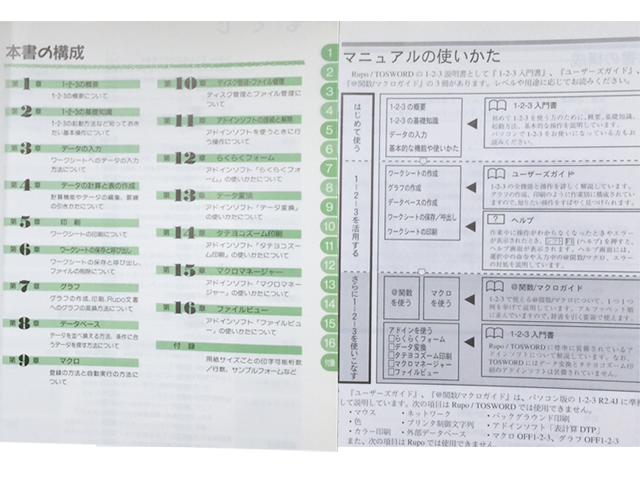 ワープロ周辺販売 JW98W JW-3250/JW-3270/JW-3280 説明書 Lotus 1・2・3 ガイドセット TOSHIBA