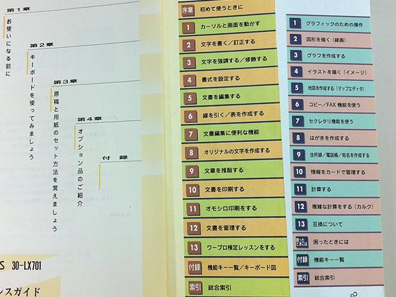 ワープロ周辺販売 30-LX701 説明書 ガイド3冊セット 富士通