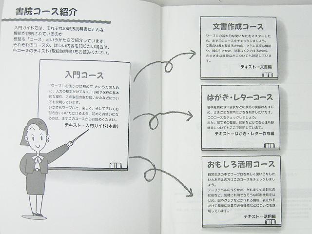 ワープロ周辺販売 WD-Y340/WD-Y380 説明書 ガイド4冊セット SHARP