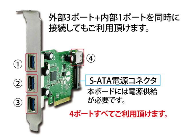 SD-PE4U3E-3E1L インターフェース