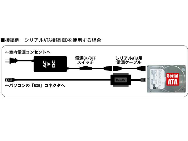 UD-500SA インターフェース